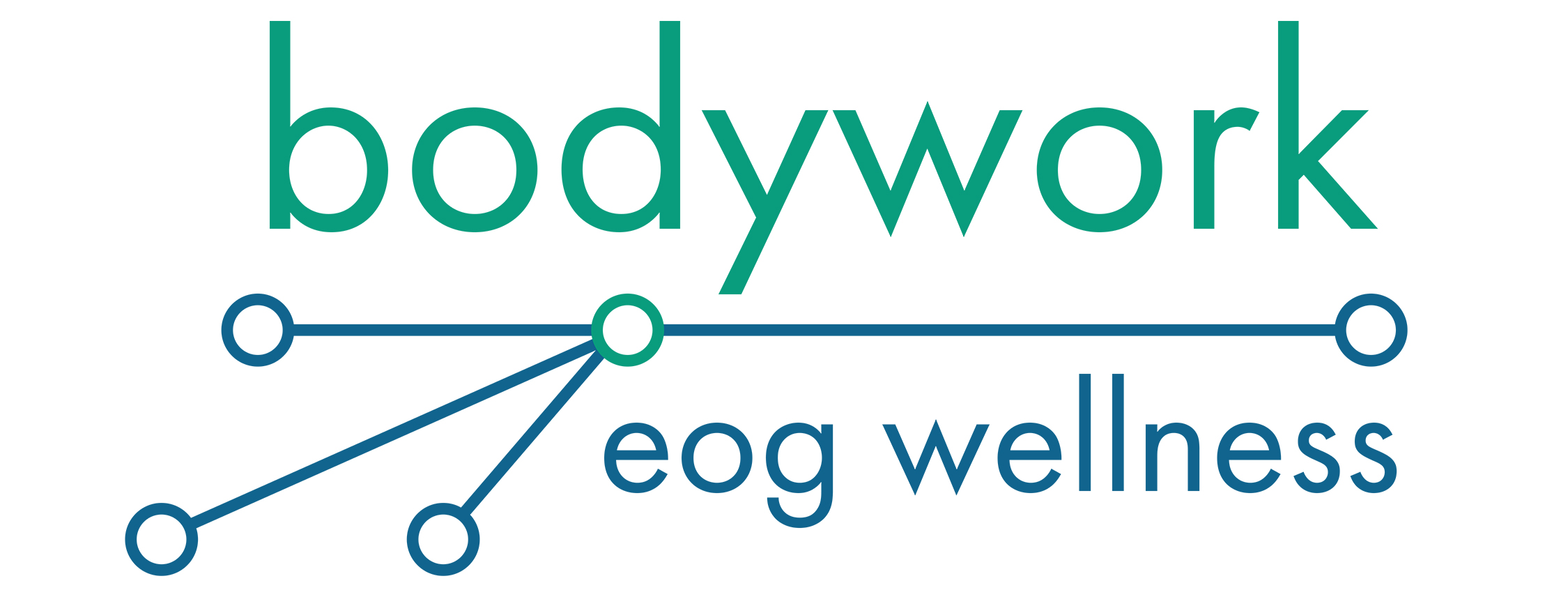 EoG Wellness review